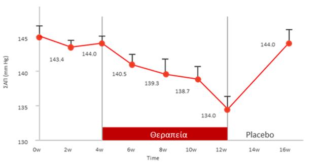 graph22